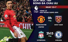 Lịch trực tiếp vòng 37 Premier League: Man United sẽ vào tốp 4?