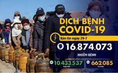 Dịch COVID-19: Mỹ vẫn 50.000 ca mới mỗi ngày, EU chi 63 triệu euro mua thuốc remdesivir