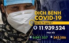 Dịch COVID-19 ngày 8-7: Việt Nam chỉ còn 15 bệnh nhân, nhiều nước tăng kỷ lục số ca nhiễm
