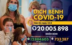 Dịch COVID-19 ngày 10-8: Thế giới vượt 20 triệu ca COVID-19