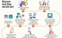 Phòng dịch bằng công nghệ ra sao?