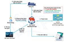 Cảng biển làm thủ tục qua mạng, thanh toán trực tuyến ngừa COVID-19