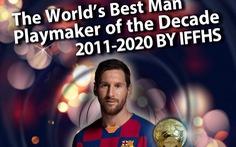 Messi là 'vua kiến tạo của thập kỷ', Ronaldo chỉ xếp thứ 12