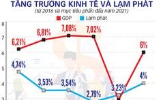 Khát vọng Việt Nam hùng cường: Hành trình ổn định sức mua VND
