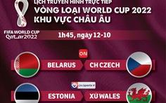 Lịch trực tiếp vòng loại World Cup 2022 châu Âu: Đức, Hà Lan, Nga và Croatia ra sân