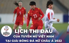 Lịch thi đấu của tuyển Việt Nam tại Giải bóng đá nữ vô địch châu Á 2022