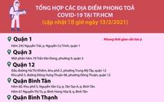TP.HCM: Thêm 9 nơi được gỡ bỏ phong tỏa