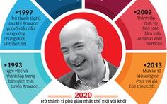 Con đường mới của Jeff Bezos