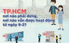 TP.HCM: Nơi nào dừng, nơi nào vẫn hoạt động từ trưa 9-2?