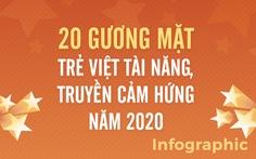 Mời bạn bình chọn 10 gương mặt trẻ Việt tài năng, truyền cảm hứng năm 2020