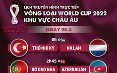 Lịch trực tiếp vòng loại World Cup 2022 khu vực châu Âu: Hà Lan, Đức, Bồ Đào Nha, Pháp ra quân