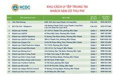 TP.HCM: 41 khách sạn cách ly tập trung COVID-19 có thu phí