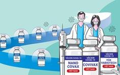 Việt Nam ráo riết tìm mua vắc xin COVID-19