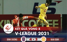 Kết quả, bảng xếp hạng V-League 2021: HAGL số 1, CLB TP.HCM tạm thoát hiểm