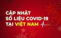 Cập nhật số liệu tình hình dịch COVID-19 tại Việt Nam