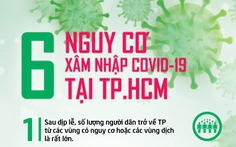 6 nguy cơ COVID-19 xâm nhập TP.HCM