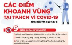 Cập nhật: Thêm nhiều điểm ở TP.HCM khoanh vùng vì COVID-19