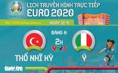 Lịch trực tiếp trận khai mạc Euro 2020: Thổ Nhĩ Kỳ - Ý