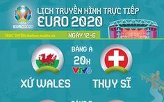 Lịch trực tiếp Euro 2020 ngày 12-6: Tâm điểm Bỉ - Nga, Xứ Wales - Thụy Sĩ, Đan Mạch - Phần Lan