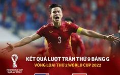 Bảng xếp hạng bảng G vòng loại World Cup 2022: Việt Nam, UAE tranh ngôi đầu lượt trận cuối