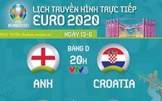 Lịch trực tiếp Euro 2020 ngày 13-6: Anh - Croatia, Áo - Bắc Macedonia, Hà Lan - Ukraine