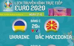 Lịch trực tiếp Euro 2020: Ukraine - Bắc Macedonia, Đan Mạch - Bỉ, Hà Lan - Áo