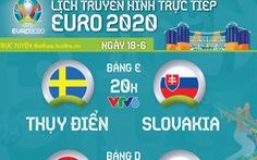 Lịch trực tiếp Euro 2020 ngày 18-6: Thụy Điển - Slovakia, Croatia - CH Czech, Anh - Scotland