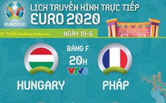 Lịch thi đấu Euro 19-6: Đại chiến Bồ Đào Nha - Đức, Hungary - Pháp, Tây Ban Nha - Ba Lan