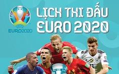 Lịch thi đấu 51 trận tại vòng chung kết Euro 2020