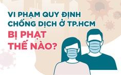 TP.HCM: Tập trung quá 3 người nơi công cộng, vẫn bán ở chợ tạm... bị phạt thế nào?