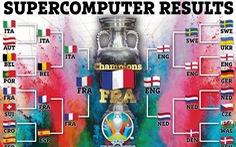 Siêu máy tính dự đoán: Anh thắng Đức, vào chung kết rồi... thua Pháp