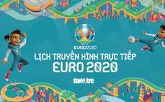 Lịch thi đấu vòng 16 đội Euro 2020: Croatia - Tây Ban Nha, Pháp - Thụy Sỹ