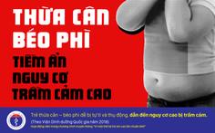Số trẻ Việt Nam thừa cân, béo phì tăng gấp đôi trong 10 năm