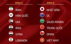 Việt Nam gặp Trung Quốc, Nhật Bản ở vòng loại cuối cùng World Cup 2022