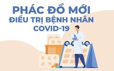 HỎI - ĐÁP về dịch COVID-19: Bộ Y tế thay đổi phác đồ điều trị COVID-19, mới ra sao?