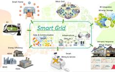 Dùng Google Earth để tích hợp quản lý vận hành hệ thống điện