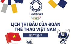 Lịch thi đấu ngày 23-7 của đoàn thể thao Việt Nam tại Olympic 2020