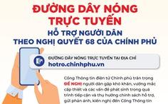 Công bố đường dây nóng trực tuyến hỗ trợ người dân theo nghị quyết 68 của Chính phủ