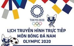 Lịch trực tiếp bóng đá nam Olympic 2020 trên VTV: Brazil - Bờ Biển Ngà, Úc - Tây Ban Nha