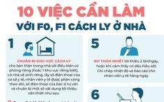 Dễ theo dõi: 10 việc F0, F1 cần làm khi cách ly tại nhà