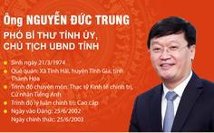 Ông Nguyễn Đức Trung tái đắc cử chủ tịch UBND tỉnh Nghệ An