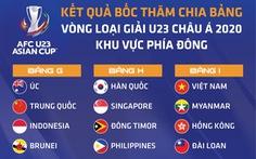 Việt Nam gặp Myanmar, Hong Kong và Đài Loan ở vòng loại U23 châu Á 2022