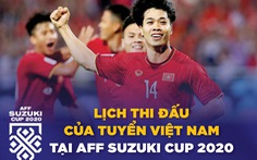 Lịch thi đấu của tuyển Việt Nam tại AFF Cup 2020