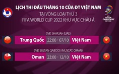 Tuyển Việt Nam gặp tuyển Trung Quốc và Oman vào tối 7 và 12-10