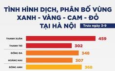 Đồ họa: Tình hình dịch COVID-19, dự kiến phân bố vùng xanh - vàng - cam - đỏ tại Hà Nội