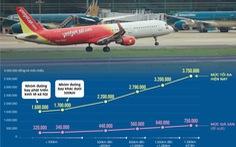 Đề xuất áp giá sàn vé máy bay, sẽ không còn vé 0 đồng