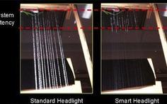 Đèn pha thông minh hạn chế tai nạn ôtô