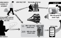 Đường sắt VN giao vé tận nhà
