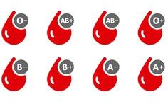 Những khám phá thú vị từ nhóm máu