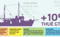Ngư dân mất oan tiền thuế
